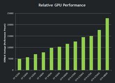 Nvidia GTX 670MX for notebooks introduced