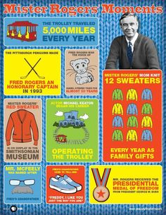 Mister Rogers Trivia--Did you know that Mister Rogers' famous cardigan sweaters were knitted by his mom? Get more fun facts on this Mister Rogers Moments infographic. Fred Rogers, Mr Rodgers, Daniel Tiger's Neighborhood, Michael Keaton, Trivia, Beautiful Day, Childhood Memories, My Idol, Fun Facts