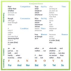 English Conjunctions & Cohesive Devices