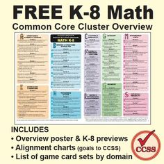 K-8 Math Common Core Cluster Overview & Alignment Charts from K-8 MathPaths on TeachersNotebook.com -  (10 pages)  - This color-coded overview poster shows Common Core clusters for K-8 mathematics!  This file is set up as two letter-size pages that can be printed side-by-side as a poster.