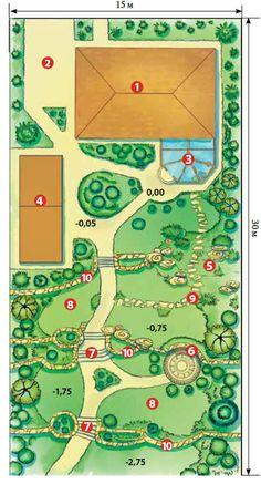 L Shape, Minecraft Houses, Homesteading, Garden Design, Layout, Kids Rugs, How To Plan, Decor, Mini Farm