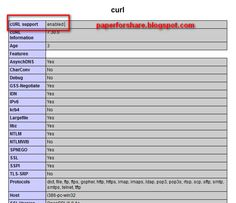 How to activate / enable curl in XAMPP #xampp #php #curl #apache2 #programming