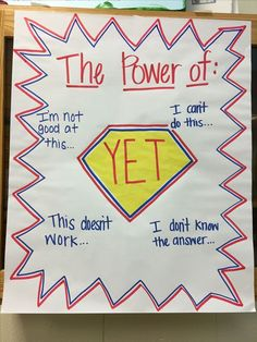 Great anchor chart for growth mindset.