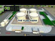 3D Yantram Industrial & Oil-Gas walkthrough Presentations, Flythrough An...