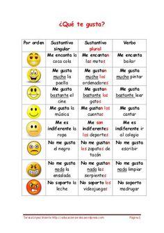 Funciones comunicativas, expresar gustos y preferencias