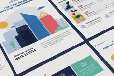 Real Estate Two Sides Poster Template PSD Poster Templates, Finding Yourself, Real Estate, Real Estates