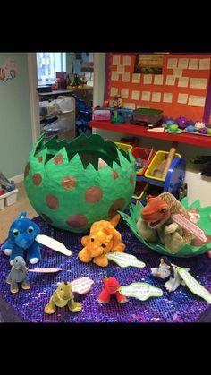 Characteristics of Effective Learning - Early Years Staffroom Eyfs Activities, Nursery Activities, Dinosaur Activities, Activities For Kids, Characteristics Of Learning Display, Play Based Learning, Kids Learning, Early Years Displays, Dinosaurs Eyfs