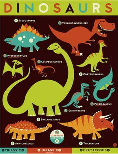 Know Your Dino (Canvas) by Dave Perillo