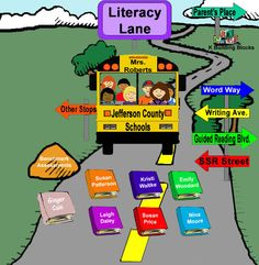 Welcome to Literacy Lane, a balanced approach to literacy for grades K-5 based on the Four Block model developed by Drs. Patricia Cunningham and Dorothy Hall.