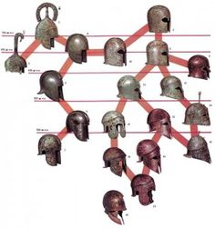 Ancient+Helms+http://www.infohow.org/war-weapons-military/armor-uniform-insignia/ancient-helms/