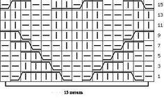 Полоса из 15 петель Схема узора: В схеме показаны только лицевые ряды. В изнаночных вязать по рисунку. Условные обозначения к схеме: лицевая изнаначная,  3 петли перекрестить направо (1 петлю снять на вспом. на вспом. спицу и оставить за работой, 2-е петли провязать лицевыми, затем петлю со вспом. спицы провязать изнаночной) 3 петли перекрестить налево( 2-е петли снять на вспом. спицу и оставит перед работой, 1 петлю провязать изнаночной, затем 2-е петли со вспом. спицы лицевыми) 5 п...