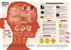 #Mentalhealth worldwide: the facts -- New Internationalist #infographics