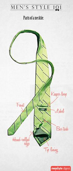 Learn the parts of a necktie.