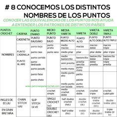 tabla de equivalencias de puntos crochet en español