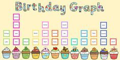 Birthday Graph Display Pack - This display pack is a fantastic way for you to display your class' birthdays! A brilliant way to acknowledge and celebrate your children's birthdays! Maths Display, Class Displays, Display Banners, School Displays, Classroom Displays, Display Boards, Birthday Graph, Birthday Charts, Birthday Board