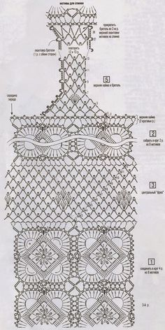 ~ Crochet Style ~: vestidos a crochet