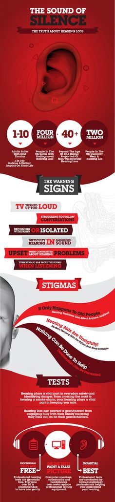 The truth about hearing loss  www.deafaction.org #deaf #hardofhearing