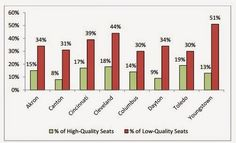 Ohio needs more high-quality education seats in urban areas