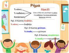 Γ και Δ School Lessons, Lessons For Kids, School Hacks, School Grades, Primary School, Kids Education, Special Education, Learn Greek, Greek Language
