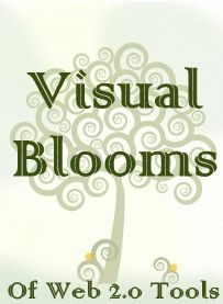 Visual Interactive tools aligned to Bloom's Taxonomy - Great for Common Core!