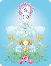 Learning about the Chakra's can change your life! www.thepointofbalance.com