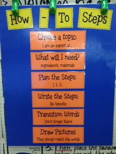 How-To Writing is part of the Lucy Calkin's Units of Study for Primary Writing. She elaborates about How-to writing in her Nonfiction Writing Unit. If you are a teacher looking for fantastic mini lessons for writing, then her books are a must read. Kindergarten Anchor Charts, Writing Anchor Charts, Kindergarten Writing, Teaching Writing, Teaching Ideas, Writing Posters, Procedural Writing, Informational Writing, Informative Writing
