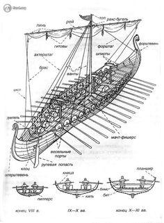 The Viking ship Havorn Osprey Model Sailing Ships, Old Sailing Ships, Model Ships, Viking Life, Viking Art, Model Ship Building, Boat Building, Viking People, Viking Longship