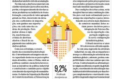 Why Brazil is so expensive on Behance