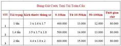 Dịch vụ cho thuê xe taxi tải chở hàng giá rẻ - Chuyển Nhà Toàn Cầu