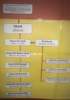 Islamic Studies Plan Poster « Iman's Home-School