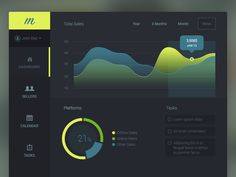 New sales analytics dashboard design concept