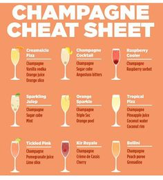 Champagne cheat sheet
