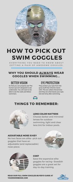 Confused about what kind of swim goggles to get? Here's your ultimate guide on the best swimming goggles for every type of swimming. Swimming Memes, Best Swimming, Swimming Diving, Swimming Tips, Sea Diving, Swimming Videos, Swim Training, Triathlon Training, Swim Technique