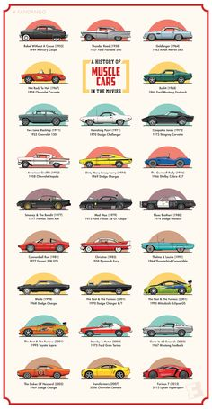 Put the pedal to the metal and see if you can find your favorite movie muscle car in this revved up poster.