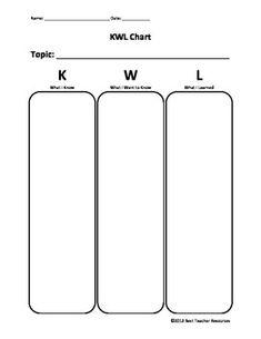 FREE - Printable KWL Chart