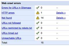 SEO Basics: 6 Tips for Google Webmaster Tools