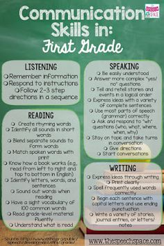 Handy Checklist of things 1st graders should be able to do :)    (Speech & Language Skills in 1st Grade: A Handy Checklist - The Speech Space)