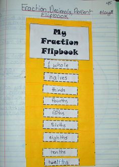 interactive math notebook ideas!