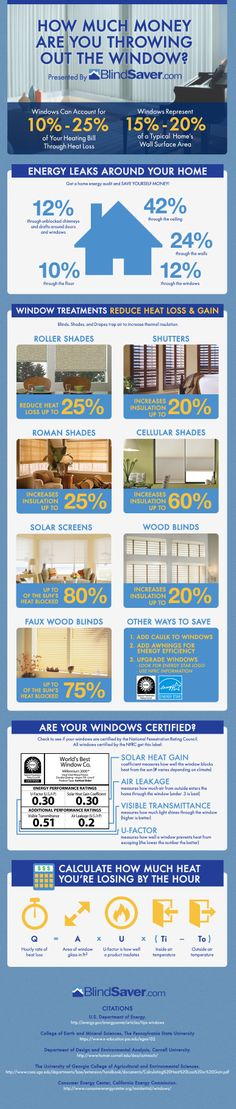 Up to 25% of your heating bill is thrown straight out the window through heat loss. High quality window blinds and shades can increase energy efficiency by as much as 80% through insulation. How much cash are you throwing out every hour?