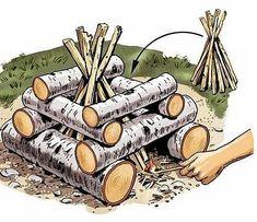 What is this fire log setup called? @superessestraps Share from @krisenvorsorge.ratgeber - #survival #survivalset #fire #outdoor #bushcraft