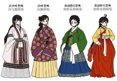 """좌용곡 on Twitter: """"고구려에서 조선까지의 여성 한복 시기가 흐르면서 세부적으로 달라지지만 큰 틀은 고대부터 이어진 형식임. 절대 명나라에서 들어온 양식이 아니다.… """" Korean Traditional Dress, Traditional Fashion, Traditional Dresses, Korean Hanbok, Korean Wedding, Korean Art, Drawing Clothes, Fashion Art, Fashion Design"""
