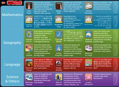 Mobile Montessori Catalog of iPad apps Page 3 of 5