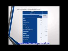 Learn about The Trial Balance at www.teachUcomp.com. A clip from Mastering Accounting Made Easy. http://www.teachucomp.com/free - the most comprehensive Introductory Accounting tutorial available. Visit us today!