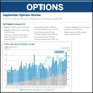 November 11, 2014: Monthly Options Review