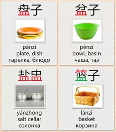 In Chinese the radical 皿Mǐn is for most objects that hold things, e.g 盘子plate, 水盆basin(Shuǐ pén) 托盘tray(Tuōpán),篮子basket(Lán zi),盐盅for container is now called 容器,however in ancient time it is called盦Ān.