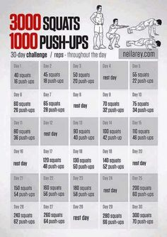 3000 squats and 1000 push ups challenge. On day Christina and I still going s. - 3000 squats and 1000 push ups challenge. On day Christina and I still going s… 3000 squats and 1000 push ups challenge. On day Christina and I still going strong! Fitness Workouts, Fitness Motivation, Agility Workouts, Song Workouts, Cheer Workouts, Morning Workouts, 30 Day Challenge, Workout Challenge, Thigh Challenge