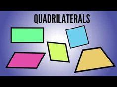 Know Your Quadrilaterals Teaching Math, Maths, Math Math, Math Fractions, Math Games, Teaching Ideas, Math Lesson Plans, Math Lessons, Fifth Grade Math