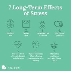 Effects Of Anxiety, Effects Of Stress, Coping With Stress, Dealing With Stress, Mental And Emotional Health, Emotional Stress, Chronic Stress, Stress And Anxiety, Article On Stress