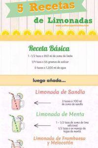15 beneficios de tomar agua con limón en ayunas