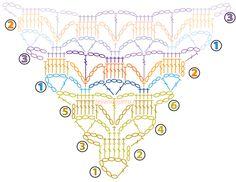 ideas for crochet shawl triangular charts Crochet Diagram, Crochet Chart, Crochet Motif, Shawl Patterns, Crochet Stitches Patterns, Rug Patterns, Crochet Diy, Tutorial Crochet, Crochet Ideas